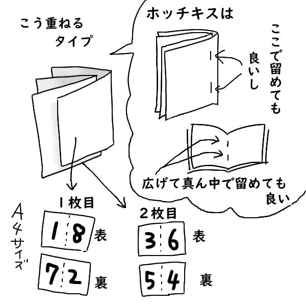 DL【介護】大人用テープ式おむつの付け方漫画8ページ(両面・中綴じ)